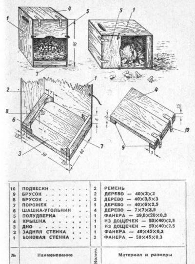 Гнездо для кур наседок чертежи